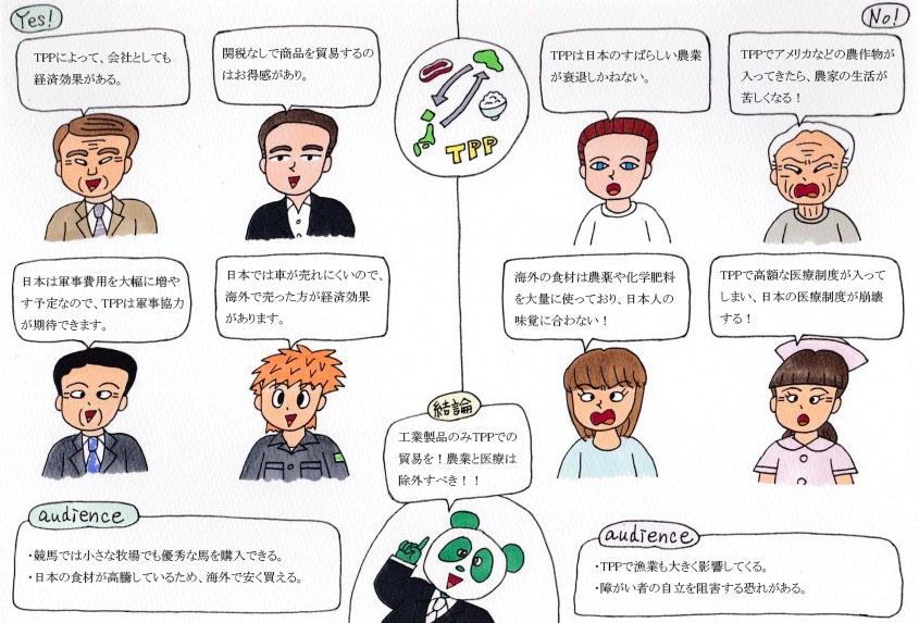 f:id:umenomi-gakuen:20180222201323j:plain