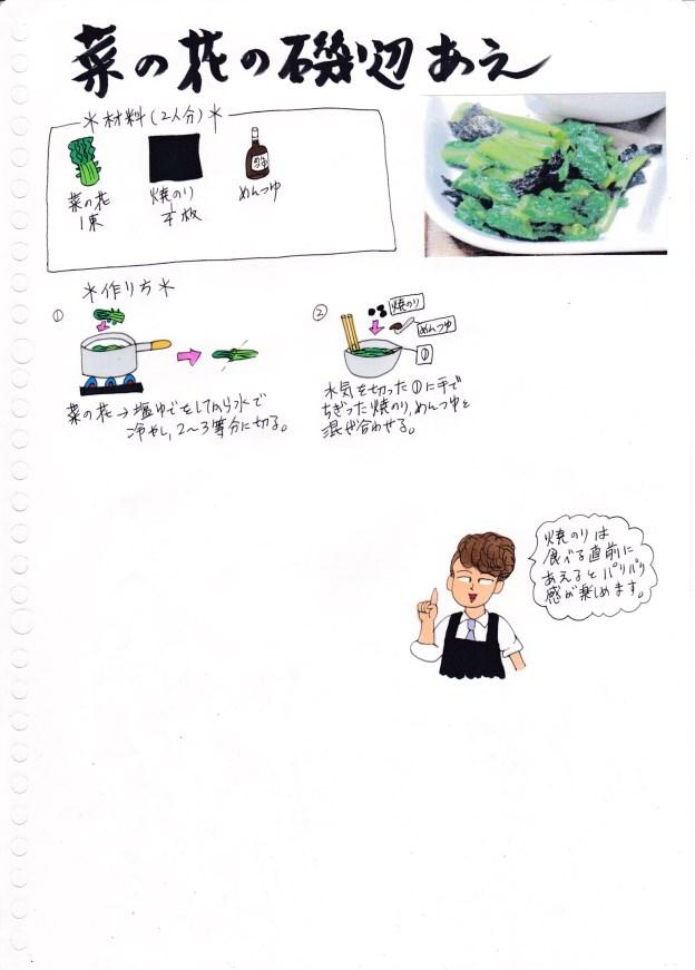 f:id:umenomi-gakuen:20180227190253j:plain