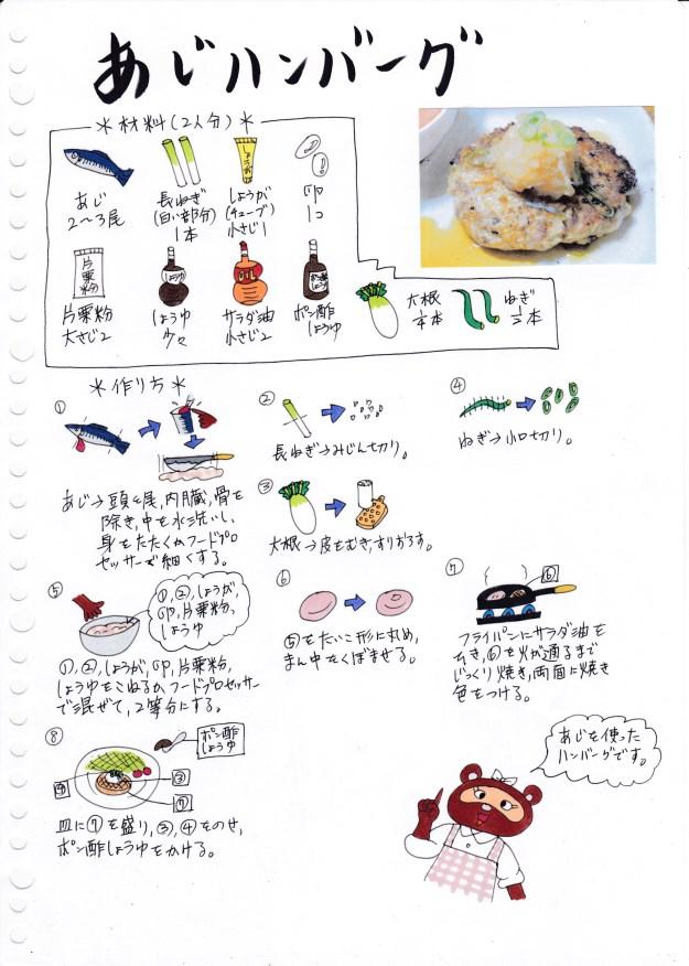 f:id:umenomi-gakuen:20180228124551j:plain