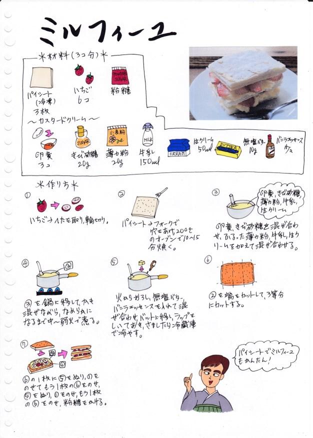 f:id:umenomi-gakuen:20180228135830j:plain