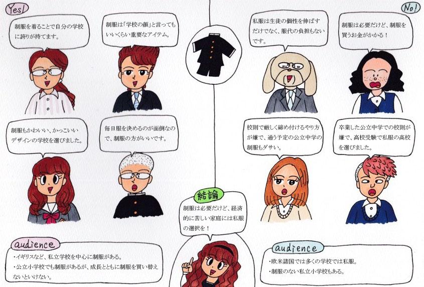 f:id:umenomi-gakuen:20180322174210j:plain