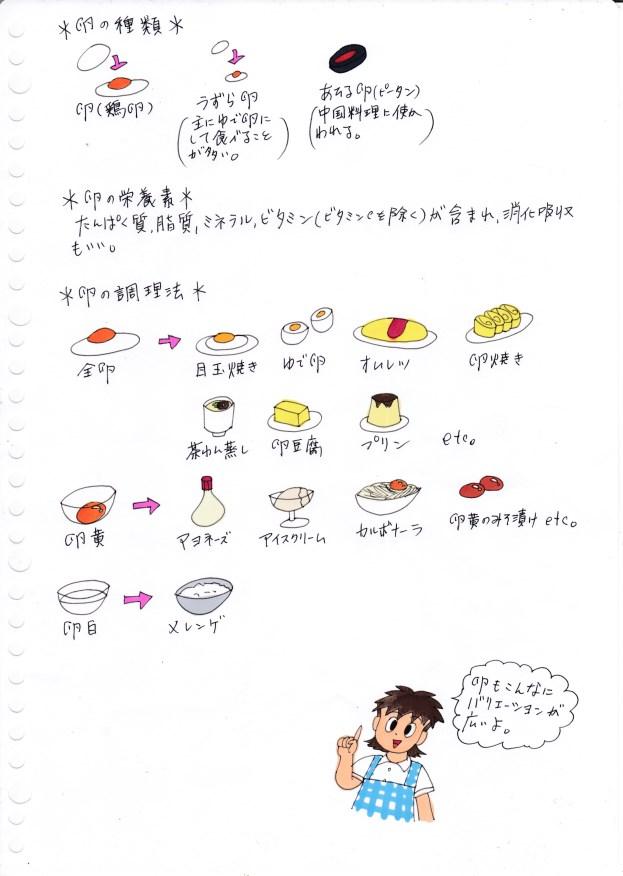f:id:umenomi-gakuen:20180417165211j:plain