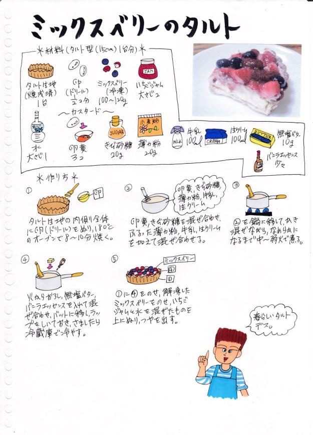 f:id:umenomi-gakuen:20180429124904j:plain