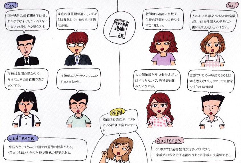 f:id:umenomi-gakuen:20180520174643j:plain