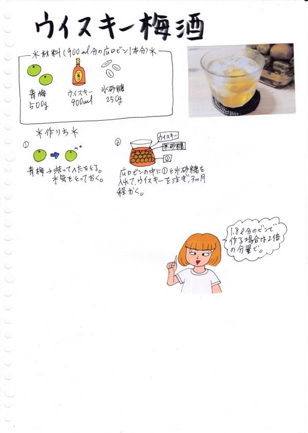 f:id:umenomi-gakuen:20180528114940j:plain