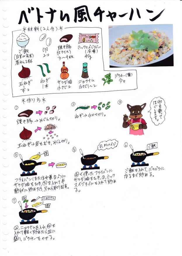f:id:umenomi-gakuen:20180528123943j:plain