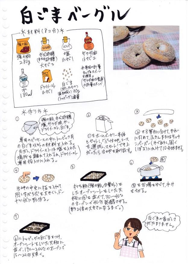 f:id:umenomi-gakuen:20180528191229j:plain
