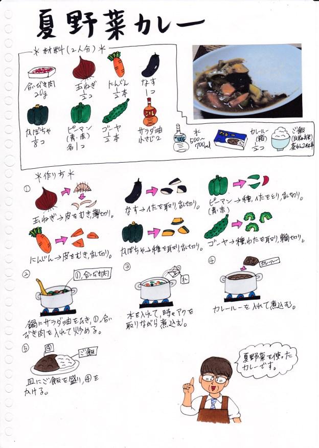 f:id:umenomi-gakuen:20180528220641j:plain