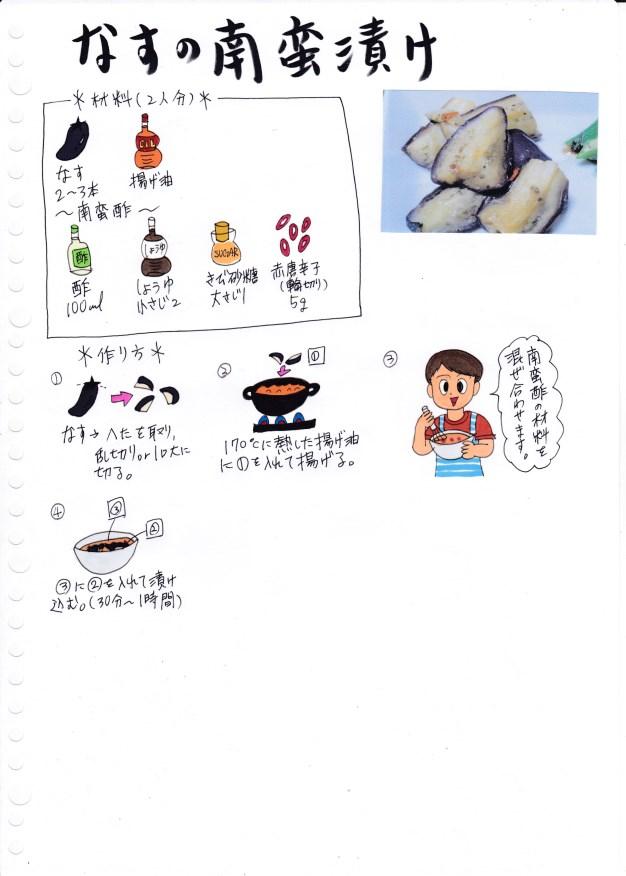 f:id:umenomi-gakuen:20180528221406j:plain