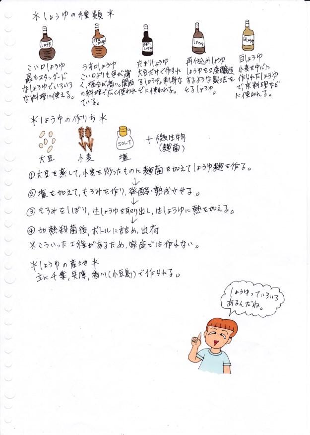 f:id:umenomi-gakuen:20180612170328j:plain