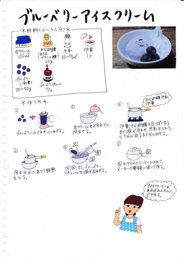 f:id:umenomi-gakuen:20180627210831j:plain