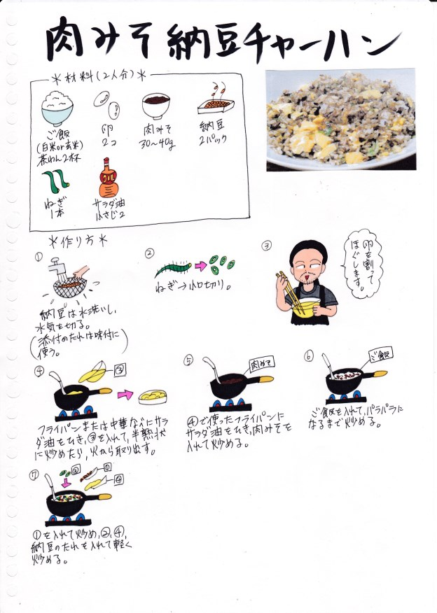 f:id:umenomi-gakuen:20180627211951j:plain
