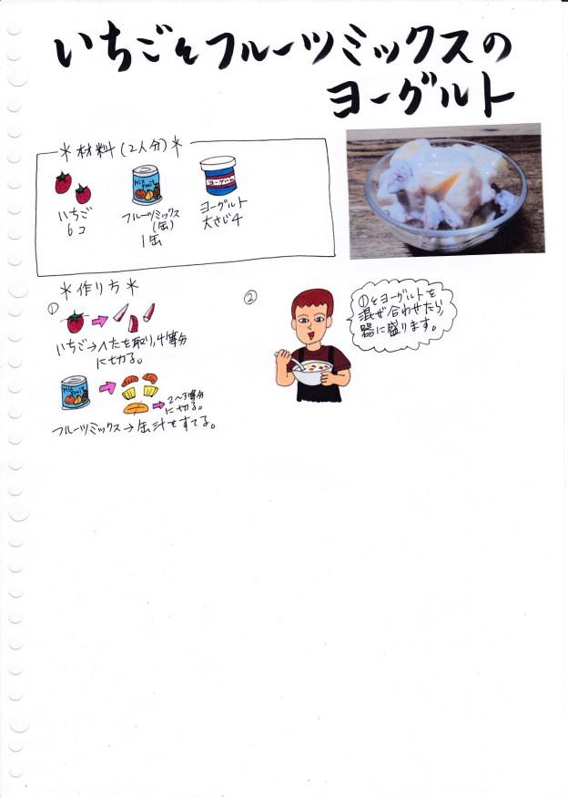 f:id:umenomi-gakuen:20180627215926j:plain