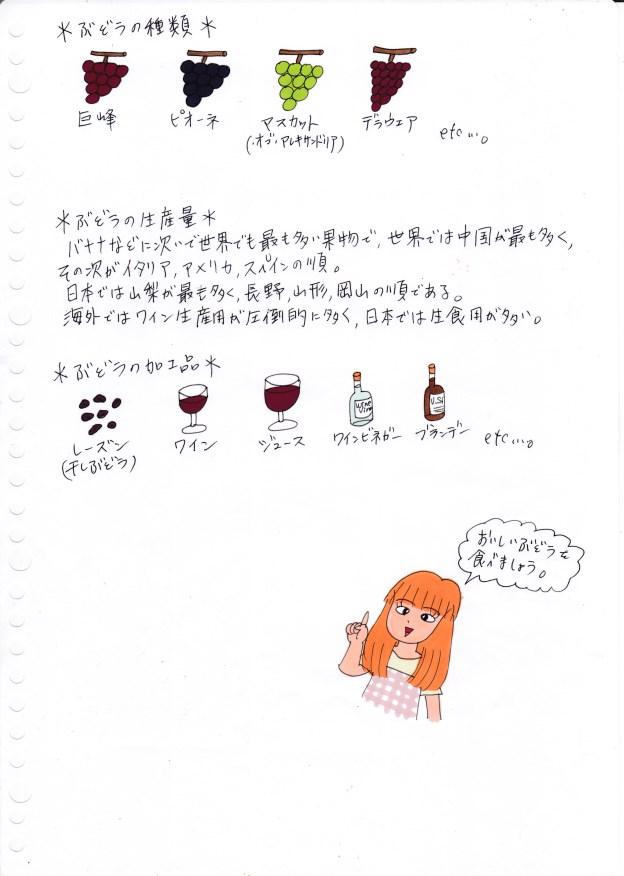 f:id:umenomi-gakuen:20180715175701j:plain
