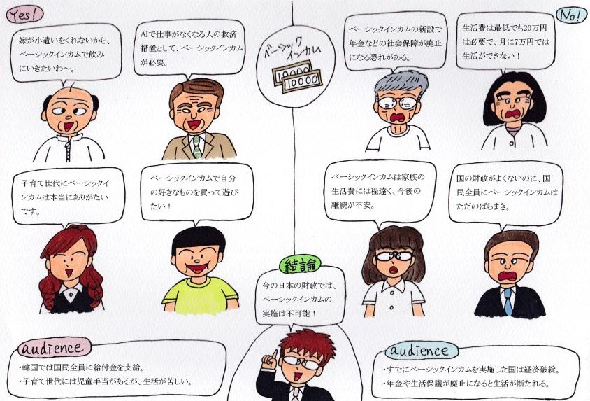 f:id:umenomi-gakuen:20180729104926j:plain