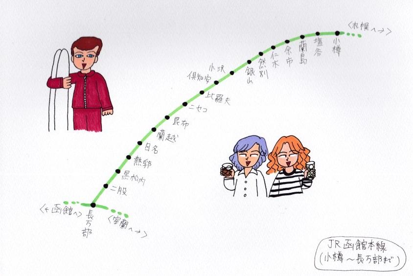 f:id:umenomi-gakuen:20180730005038j:plain
