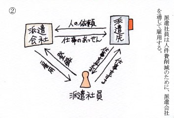 f:id:umenomi-gakuen:20180827162805j:plain