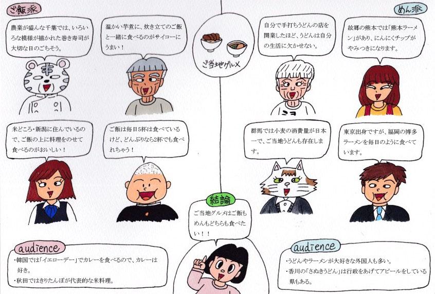 f:id:umenomi-gakuen:20180923163143j:plain