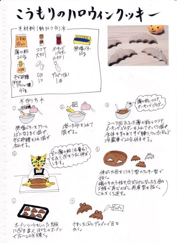 f:id:umenomi-gakuen:20180930111728j:plain