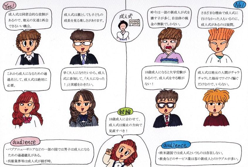 f:id:umenomi-gakuen:20181119170818j:plain