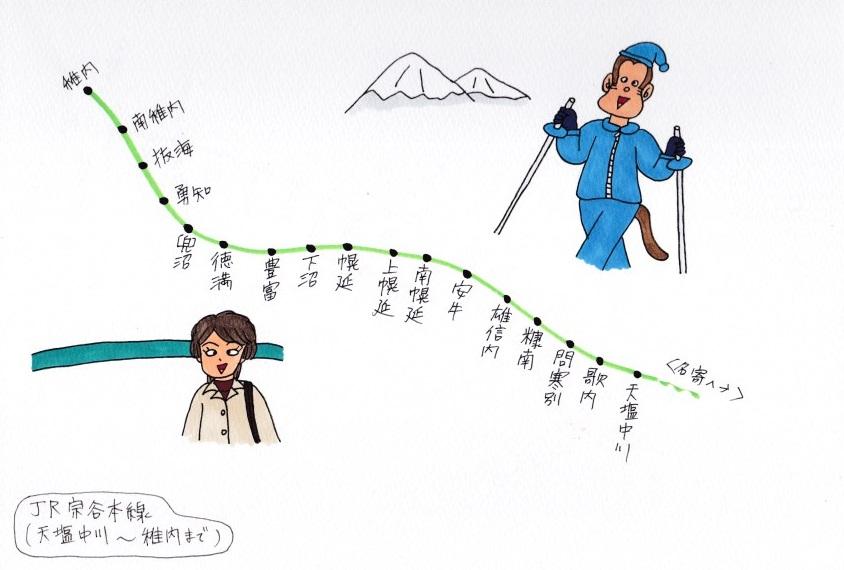 f:id:umenomi-gakuen:20181127205804j:plain