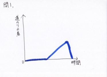 f:id:umenomi-gakuen:20181227003046j:plain