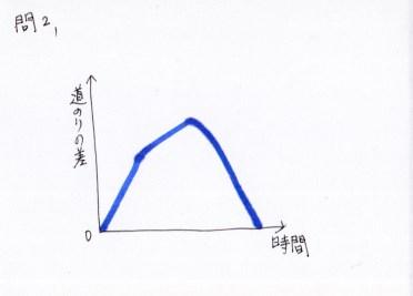 f:id:umenomi-gakuen:20181227003102j:plain