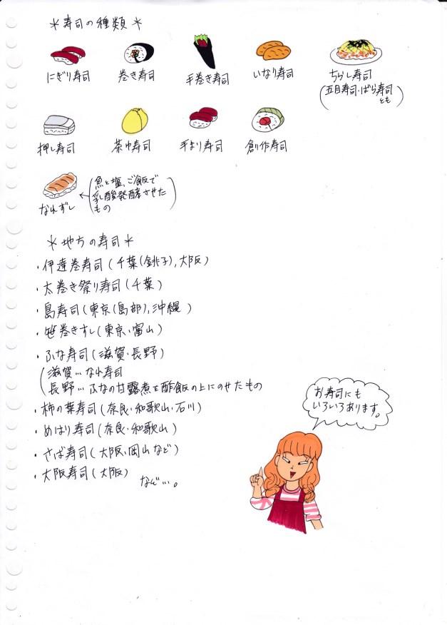 f:id:umenomi-gakuen:20190118185626j:plain
