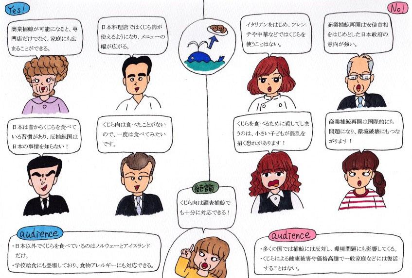 f:id:umenomi-gakuen:20190121165444j:plain