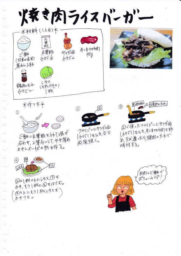 f:id:umenomi-gakuen:20190129205655j:plain