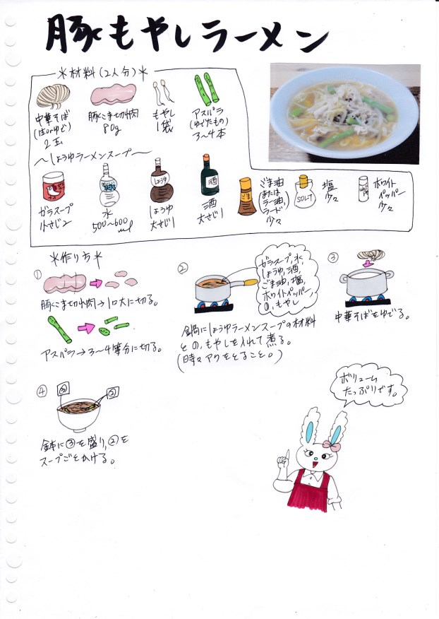 f:id:umenomi-gakuen:20190129211009j:plain