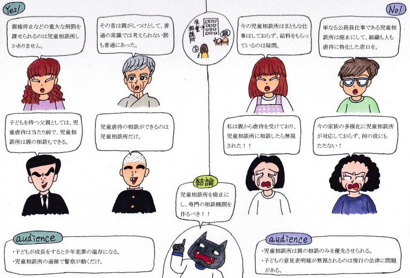 f:id:umenomi-gakuen:20190222162335j:plain