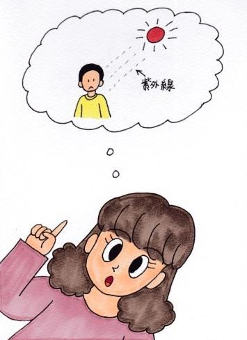 f:id:umenomi-gakuen:20190223164519j:plain