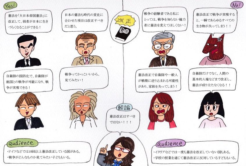 f:id:umenomi-gakuen:20190316173736j:plain