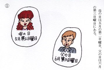 f:id:umenomi-gakuen:20190425175027j:plain