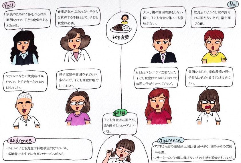 f:id:umenomi-gakuen:20190426172417j:plain
