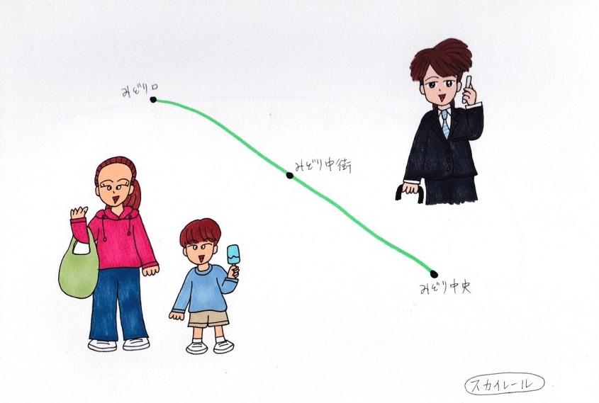 f:id:umenomi-gakuen:20190429115546j:plain