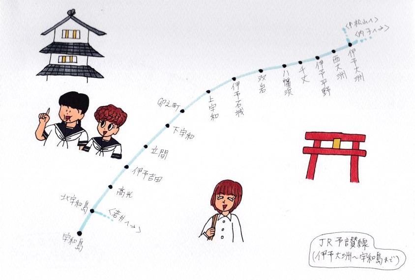 f:id:umenomi-gakuen:20190528233618j:plain