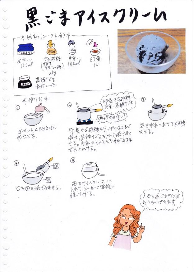 f:id:umenomi-gakuen:20190628105546j:plain