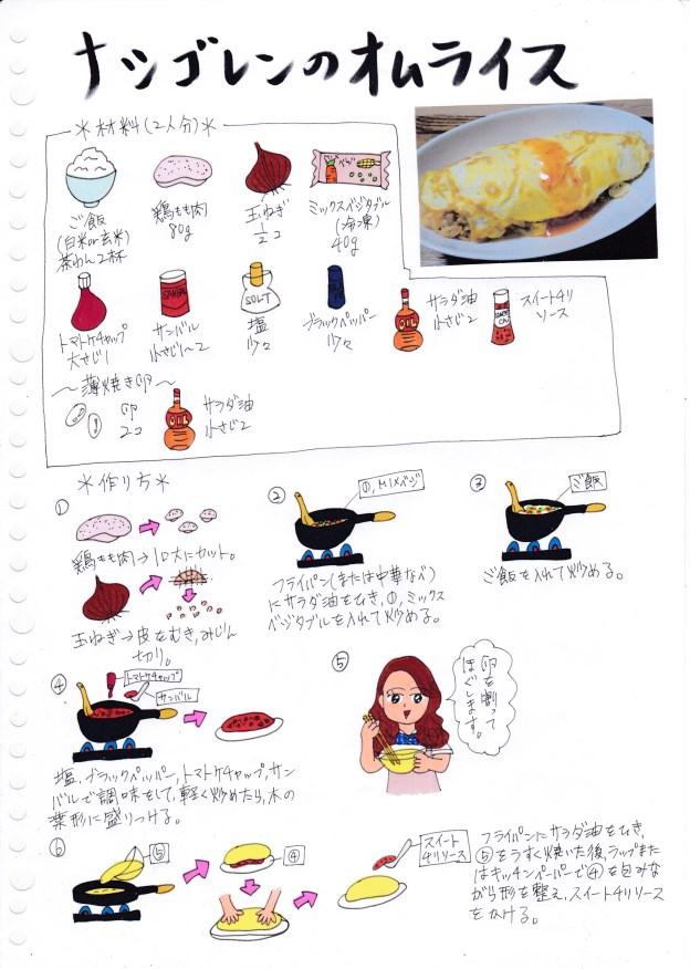 f:id:umenomi-gakuen:20190628110609j:plain