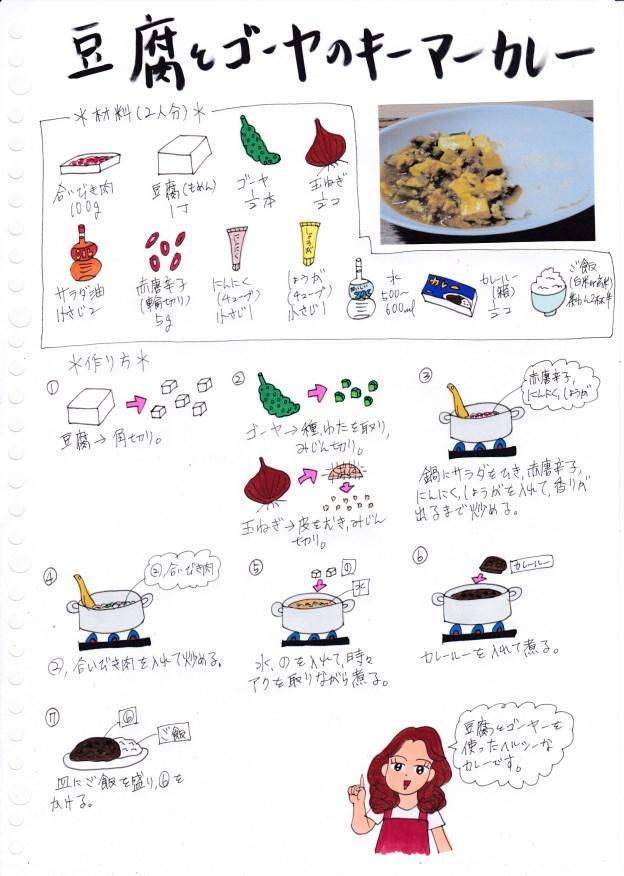 f:id:umenomi-gakuen:20190628145835j:plain