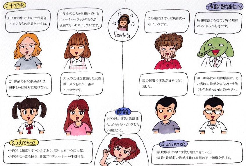 f:id:umenomi-gakuen:20190727191719j:plain