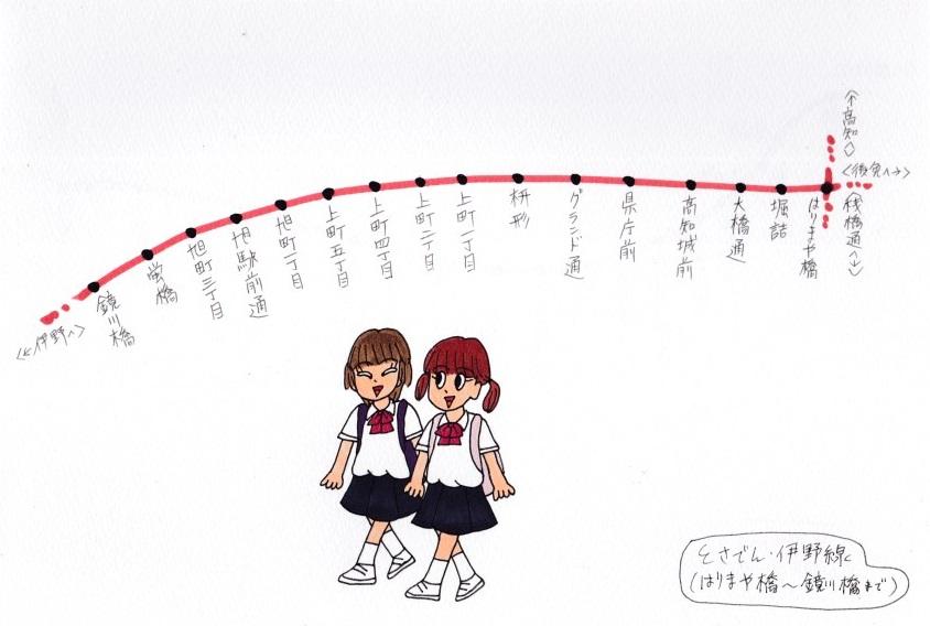 f:id:umenomi-gakuen:20190729193304j:plain
