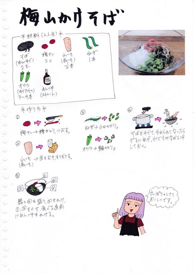 f:id:umenomi-gakuen:20190730142346j:plain