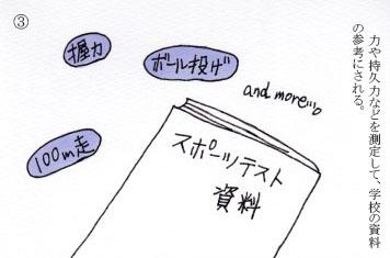 f:id:umenomi-gakuen:20190821183540j:plain