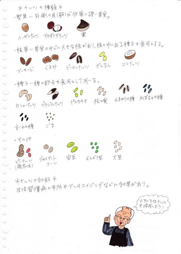 f:id:umenomi-gakuen:20190825174201j:plain