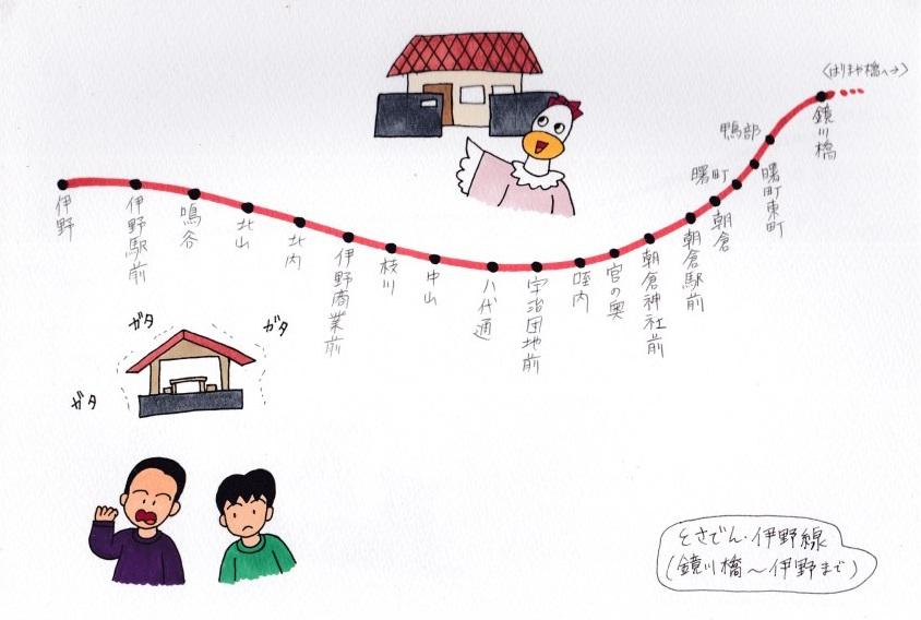 f:id:umenomi-gakuen:20190828174421j:plain