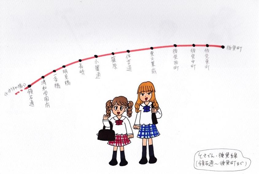 f:id:umenomi-gakuen:20190828231113j:plain