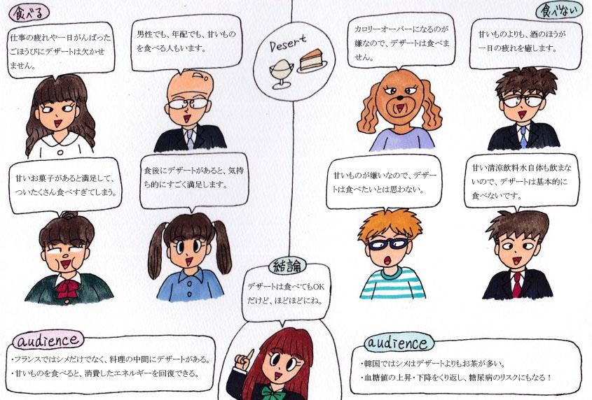 f:id:umenomi-gakuen:20190920180432j:plain