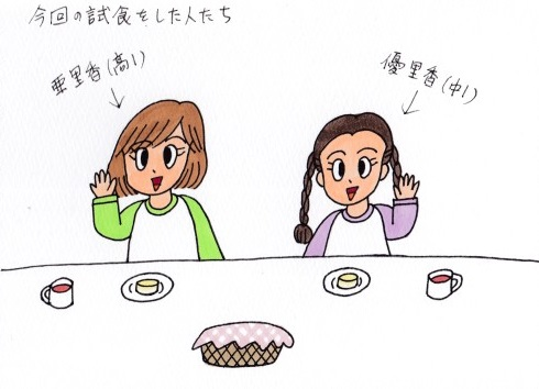 f:id:umenomi-gakuen:20190929064732j:plain